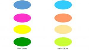 Kleurenanalyse koel versus warm